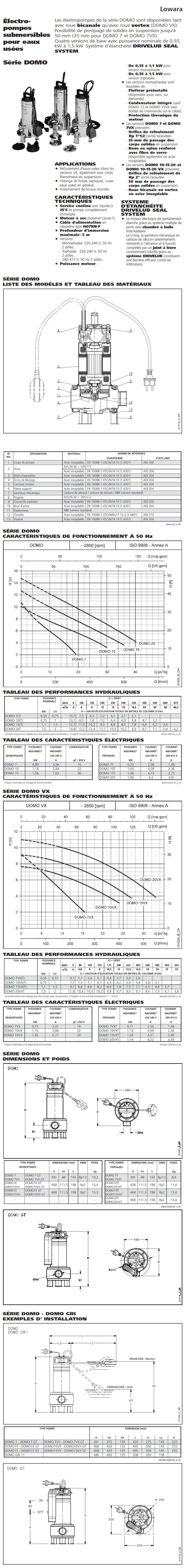 Fiche technique Lowara DOMO10VX