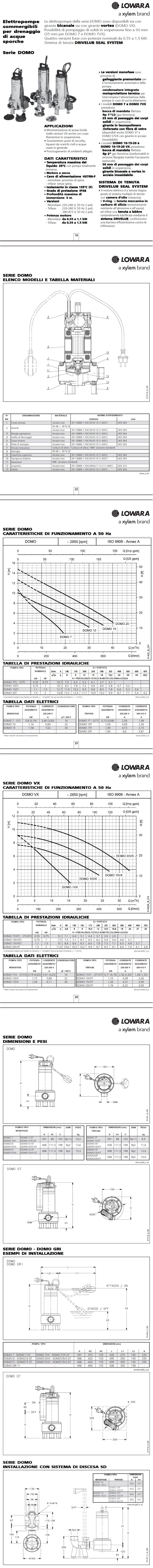 Scheda tecnica Lowara DOMO10VX