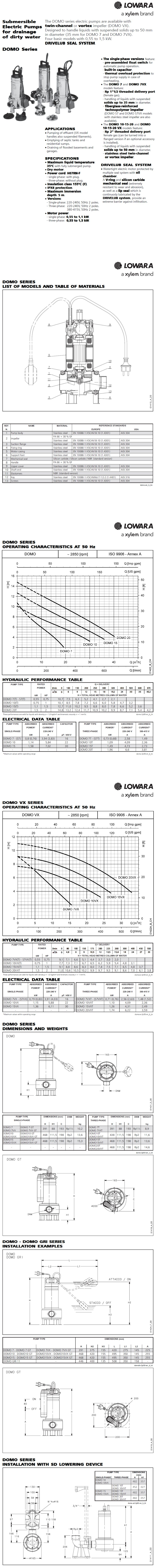 Data sheet Lowara DOMO10VX
