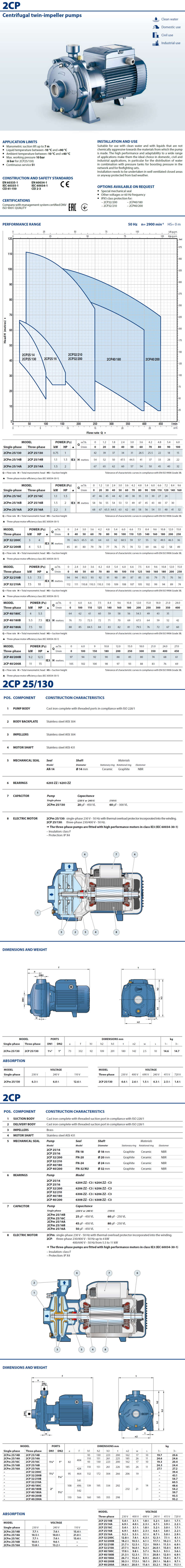 Pedrollo Data Sheet 2CPm25/14B